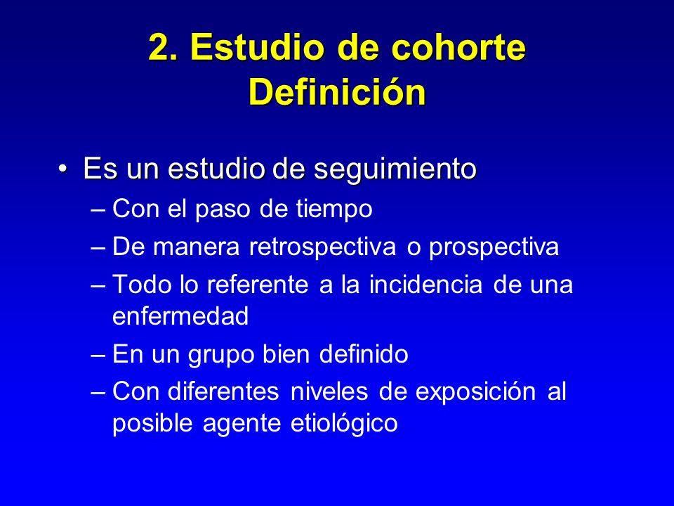 2. Estudio de cohorte Definición