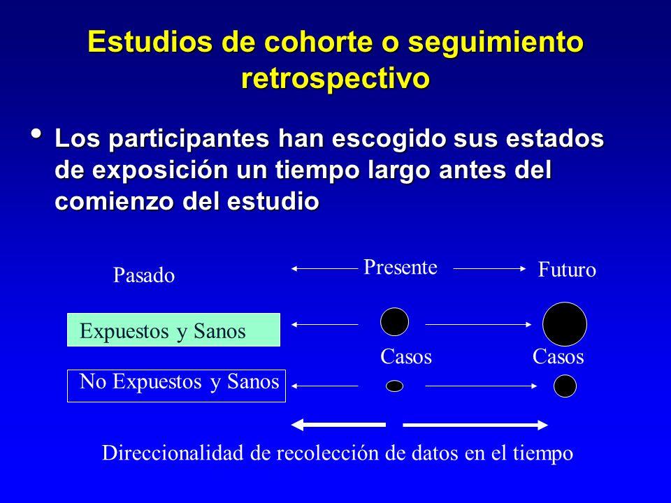 Estudios de cohorte o seguimiento retrospectivo