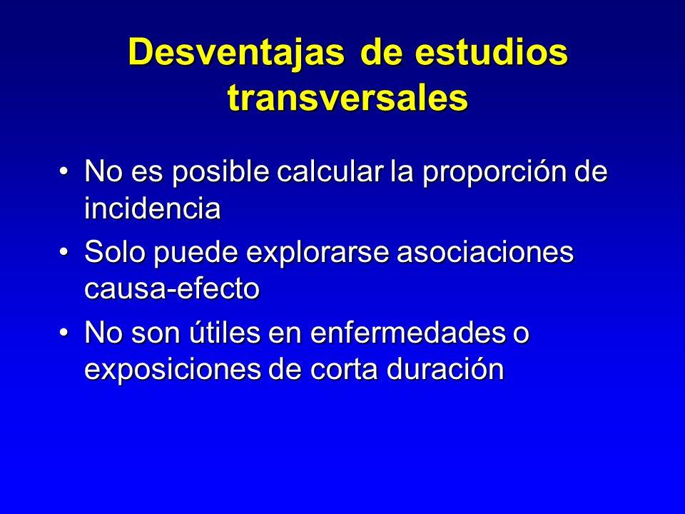 Desventajas de estudios transversales