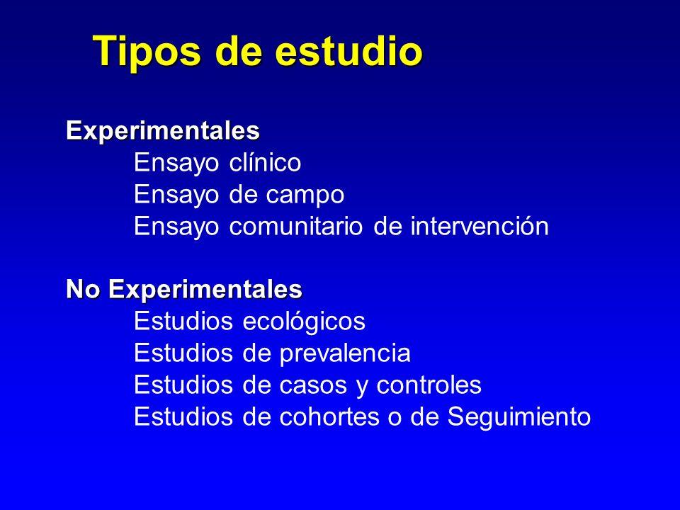 Tipos de estudio Experimentales Ensayo clínico Ensayo de campo