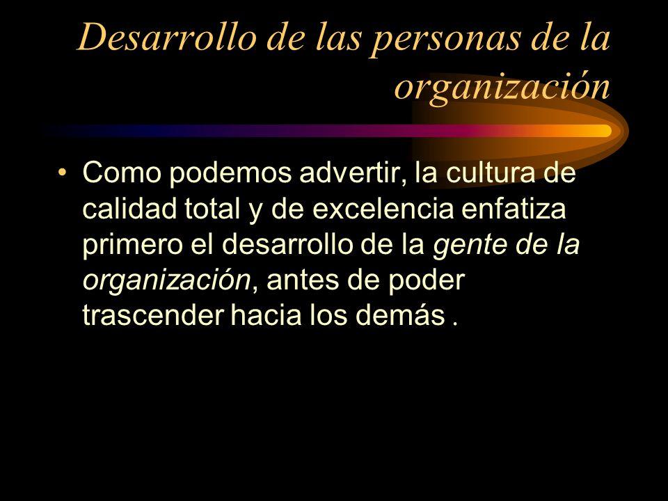 Desarrollo de las personas de la organización