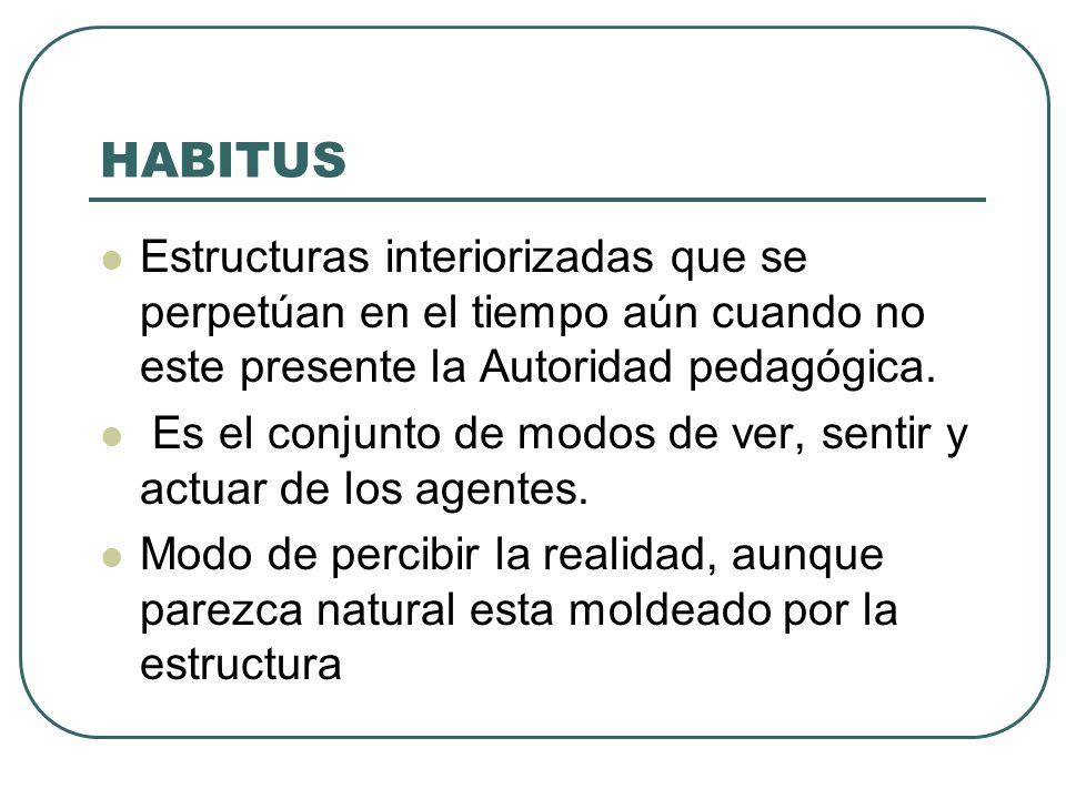 HABITUS Estructuras interiorizadas que se perpetúan en el tiempo aún cuando no este presente la Autoridad pedagógica.