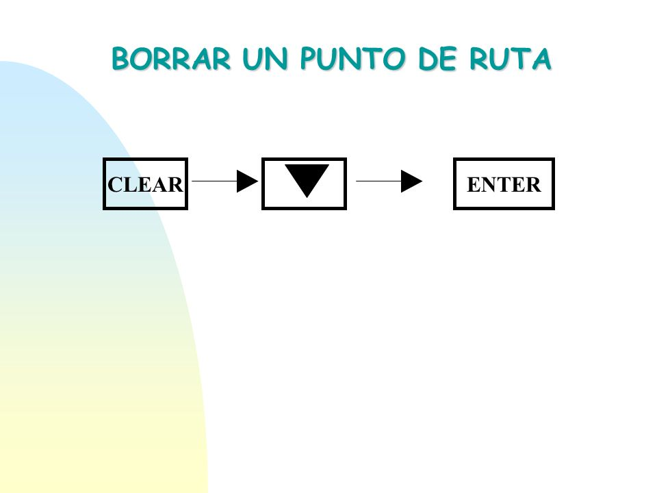 BORRAR UN PUNTO DE RUTA CLEAR ENTER