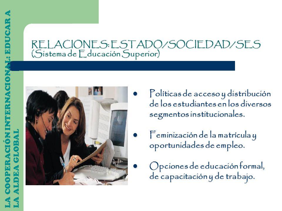 RELACIONES: ESTADO/SOCIEDAD/SES (Sistema de Educación Superior)