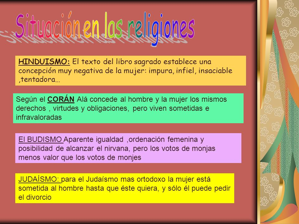 Situación en las religiones