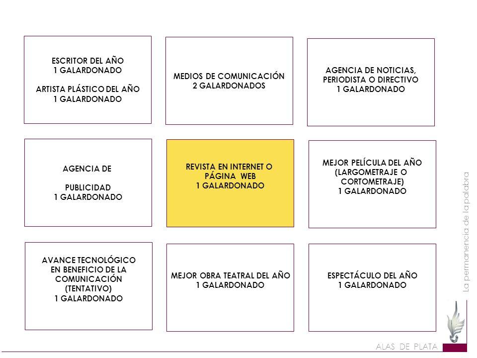 ARTISTA PLÁSTICO DEL AÑO MEDIOS DE COMUNICACIÓN 2 GALARDONADOS