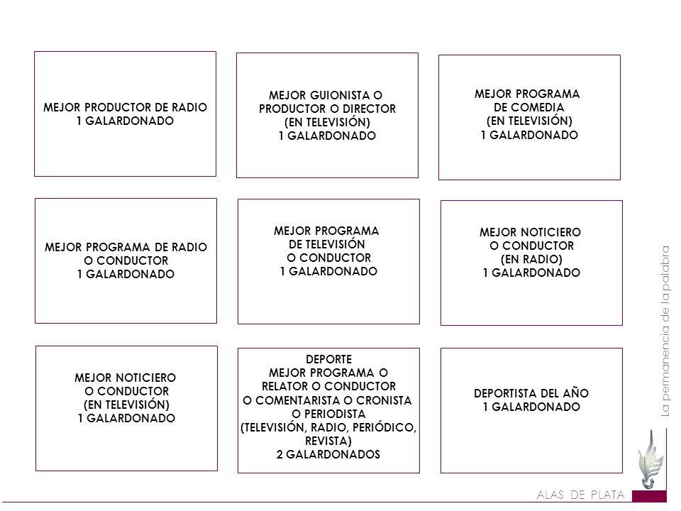 MEJOR PRODUCTOR DE RADIO 1 GALARDONADO MEJOR GUIONISTA O
