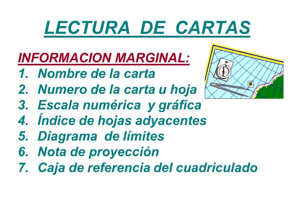 LECTURA DE CARTAS INFORMACION MARGINAL: Nombre de la carta