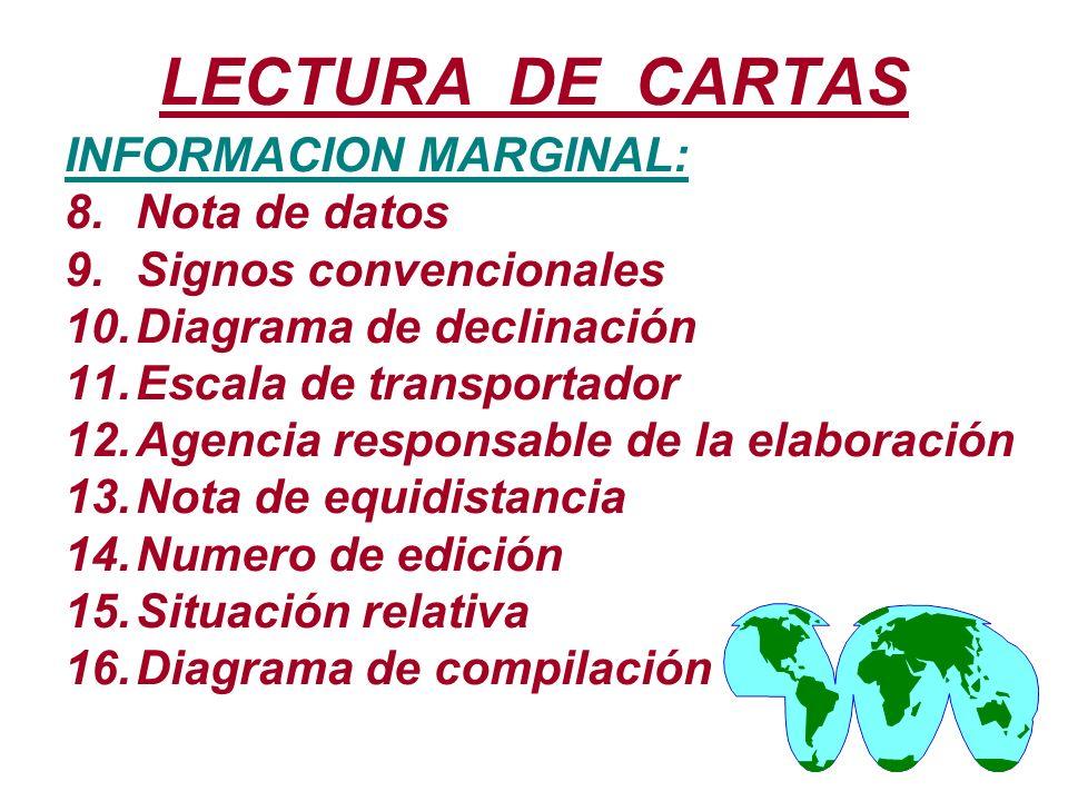 LECTURA DE CARTAS INFORMACION MARGINAL: Nota de datos