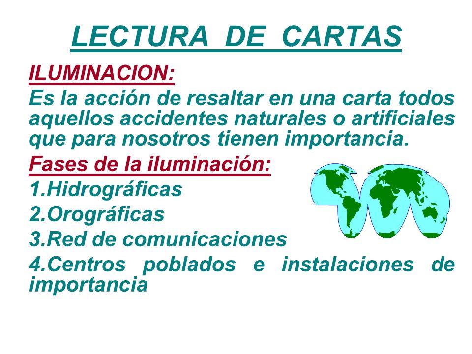 LECTURA DE CARTAS ILUMINACION: