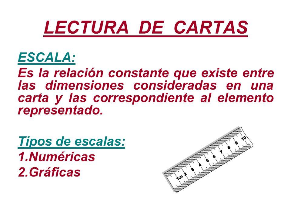 LECTURA DE CARTAS ESCALA: