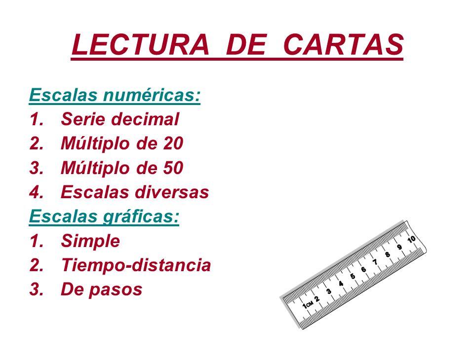 LECTURA DE CARTAS Escalas numéricas: Serie decimal Múltiplo de 20
