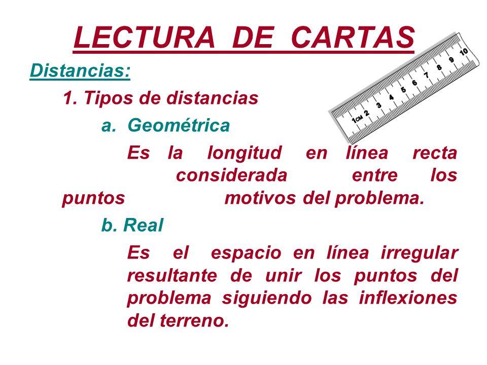 LECTURA DE CARTAS Distancias: 1. Tipos de distancias a. Geométrica