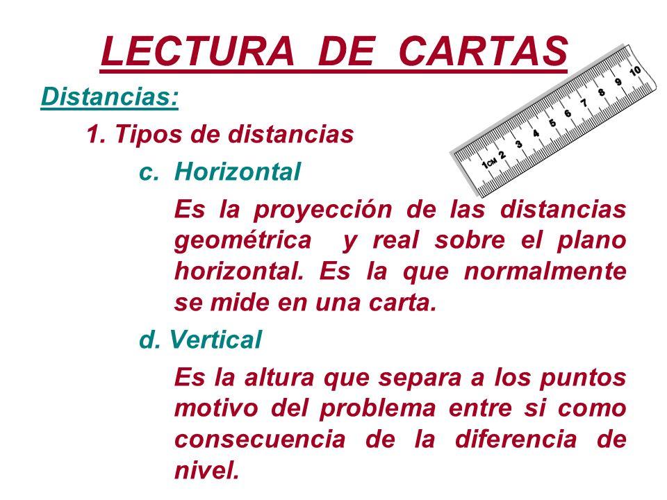 LECTURA DE CARTAS Distancias: 1. Tipos de distancias c. Horizontal