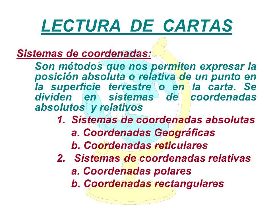 LECTURA DE CARTAS Sistemas de coordenadas: