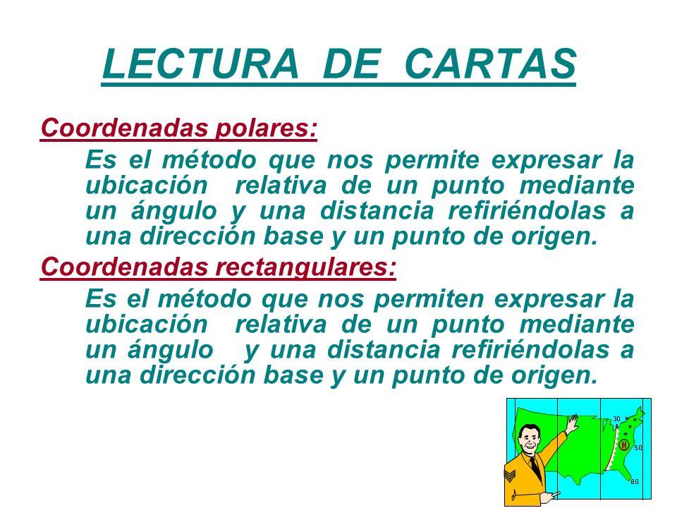 LECTURA DE CARTAS Coordenadas polares: