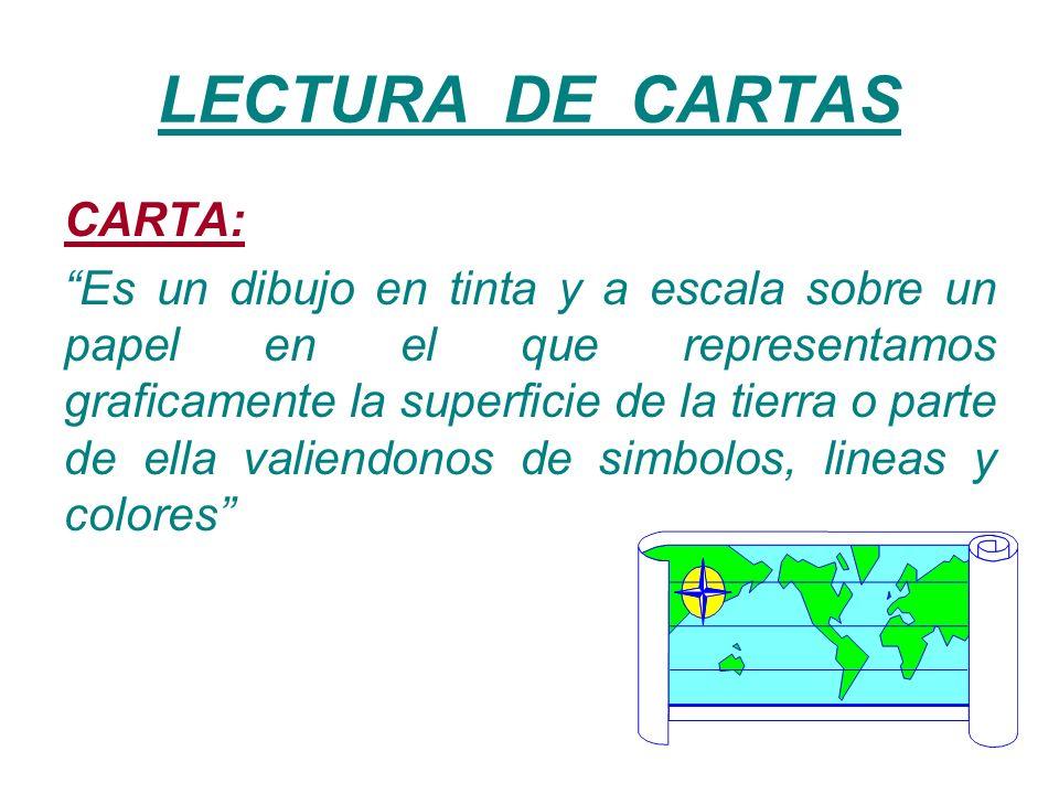 LECTURA DE CARTAS CARTA: