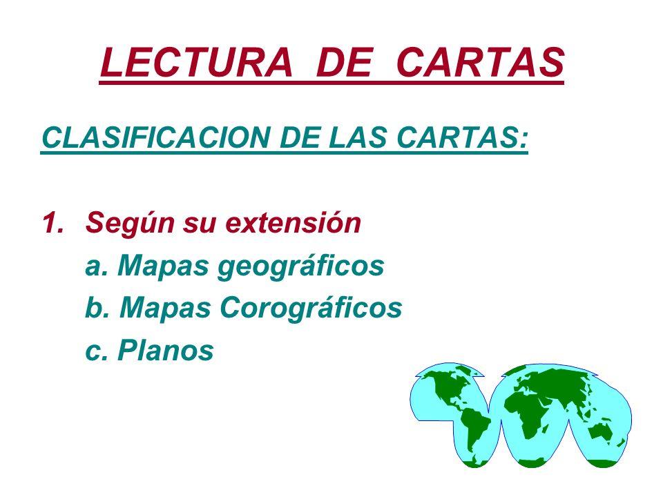 LECTURA DE CARTAS CLASIFICACION DE LAS CARTAS: Según su extensión