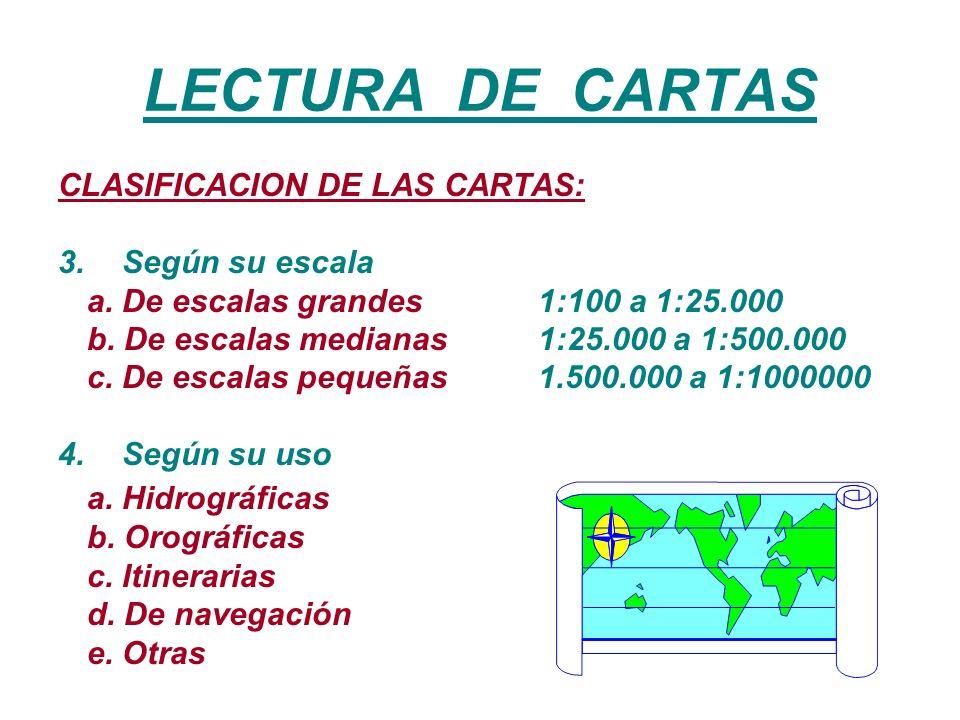 LECTURA DE CARTAS a. Hidrográficas CLASIFICACION DE LAS CARTAS: