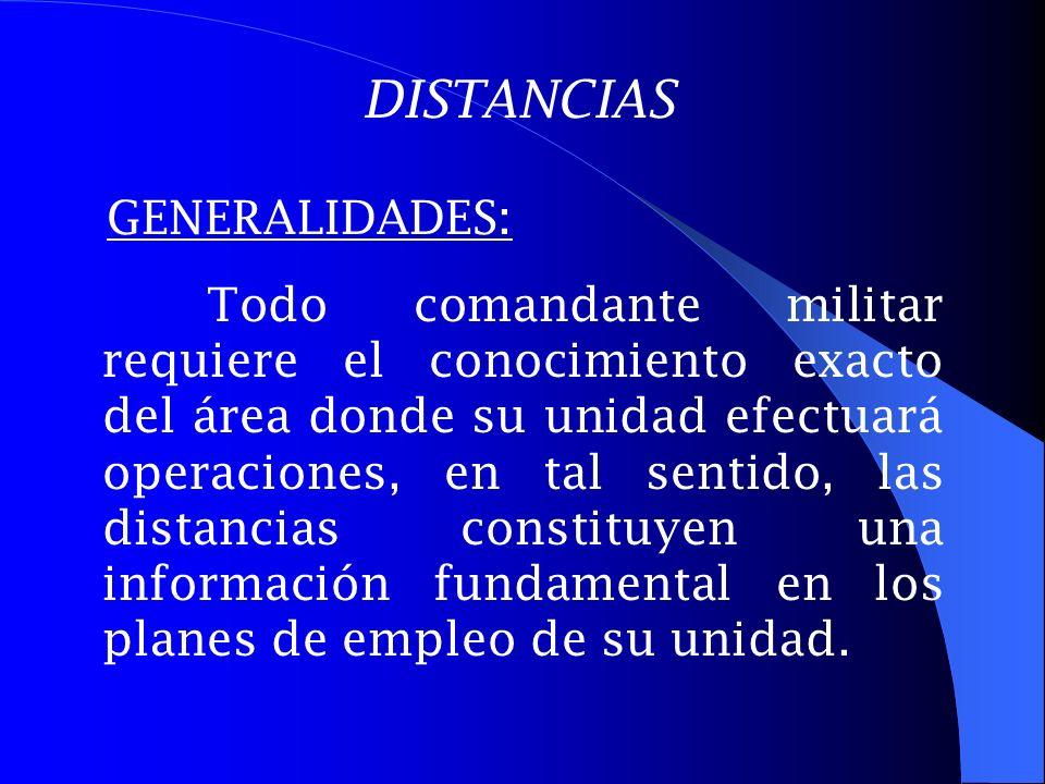 DISTANCIAS GENERALIDADES: