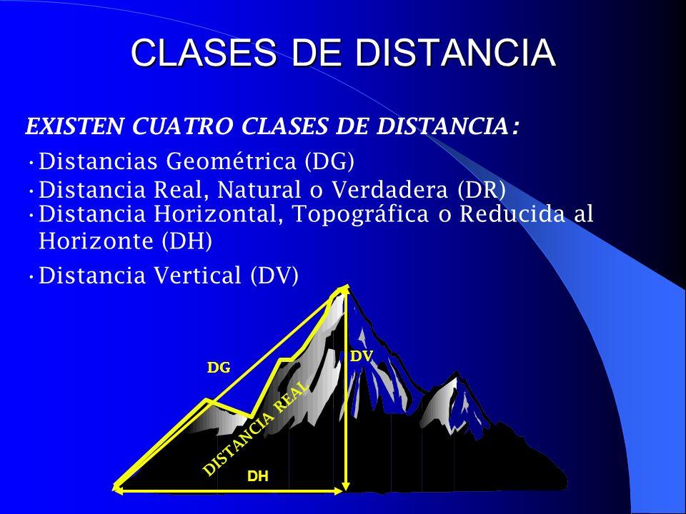 CLASES DE DISTANCIA EXISTEN CUATRO CLASES DE DISTANCIA: