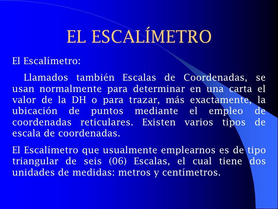 EL ESCALÍMETRO El Escalímetro: