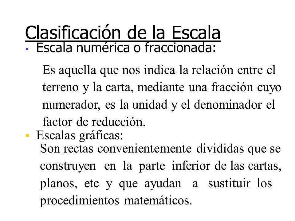 CLASIFICACIÓN DE LAS CARTAS