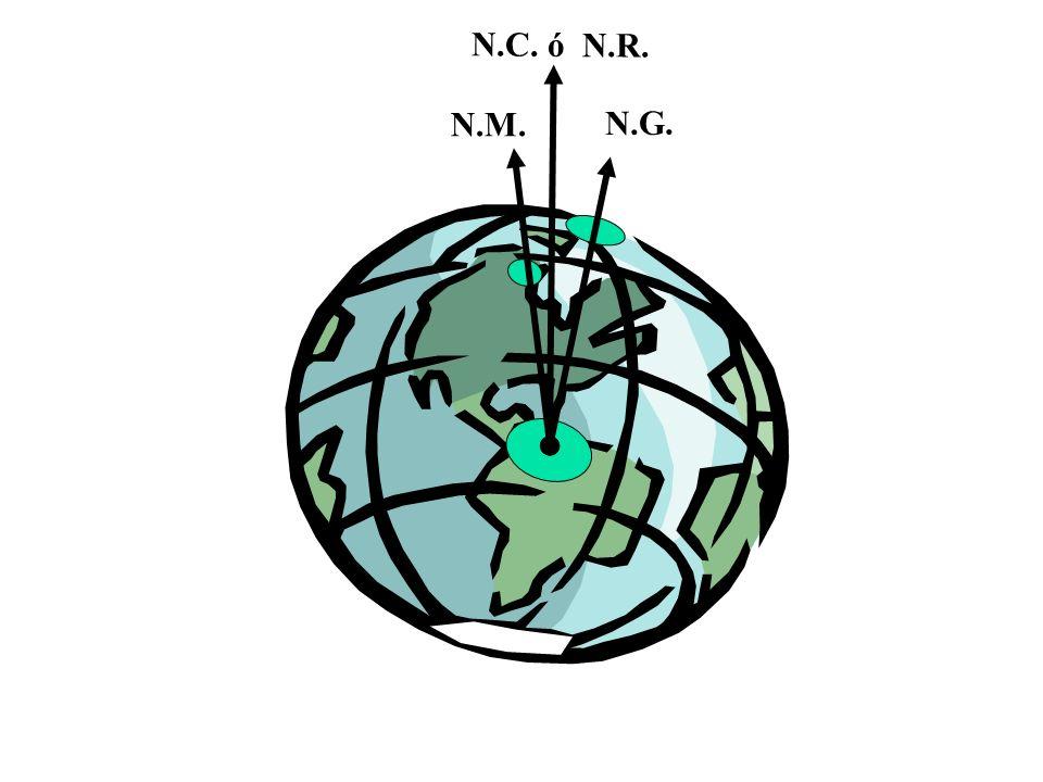 5. - Diagrama de Límites: Se encuentra en la parte inferior derecha