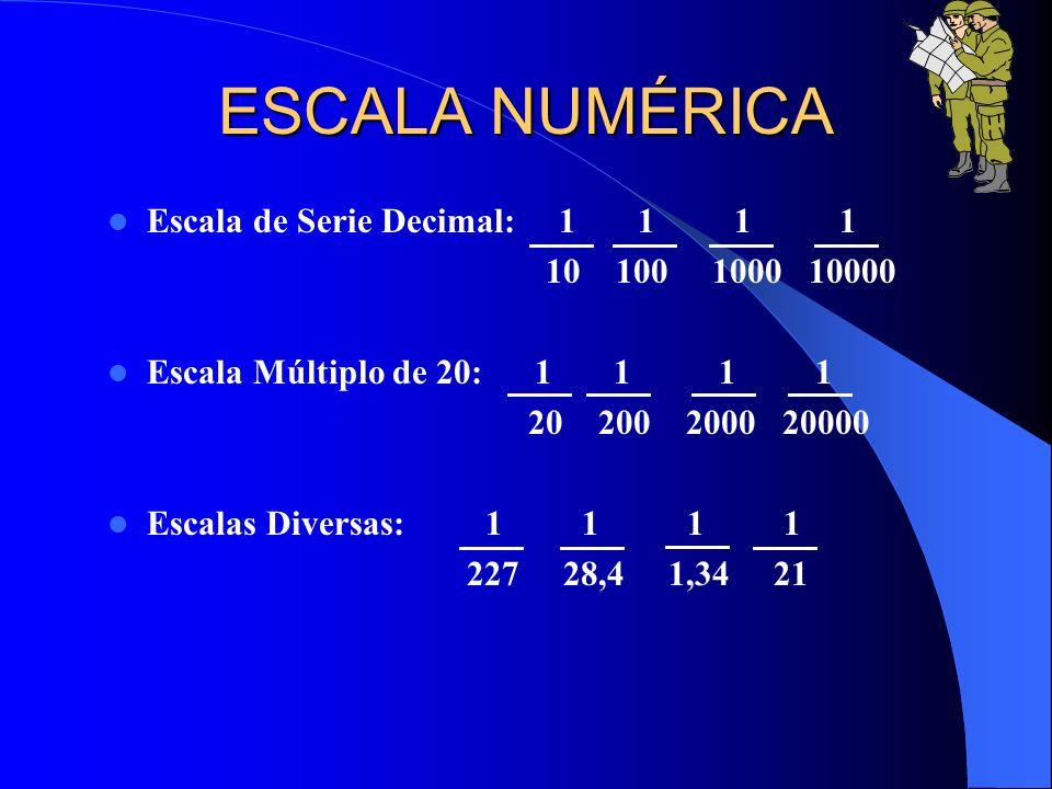ESCALA NUMÉRICA Escala de Serie Decimal: 1 1 1 1 10 100 1000 10000