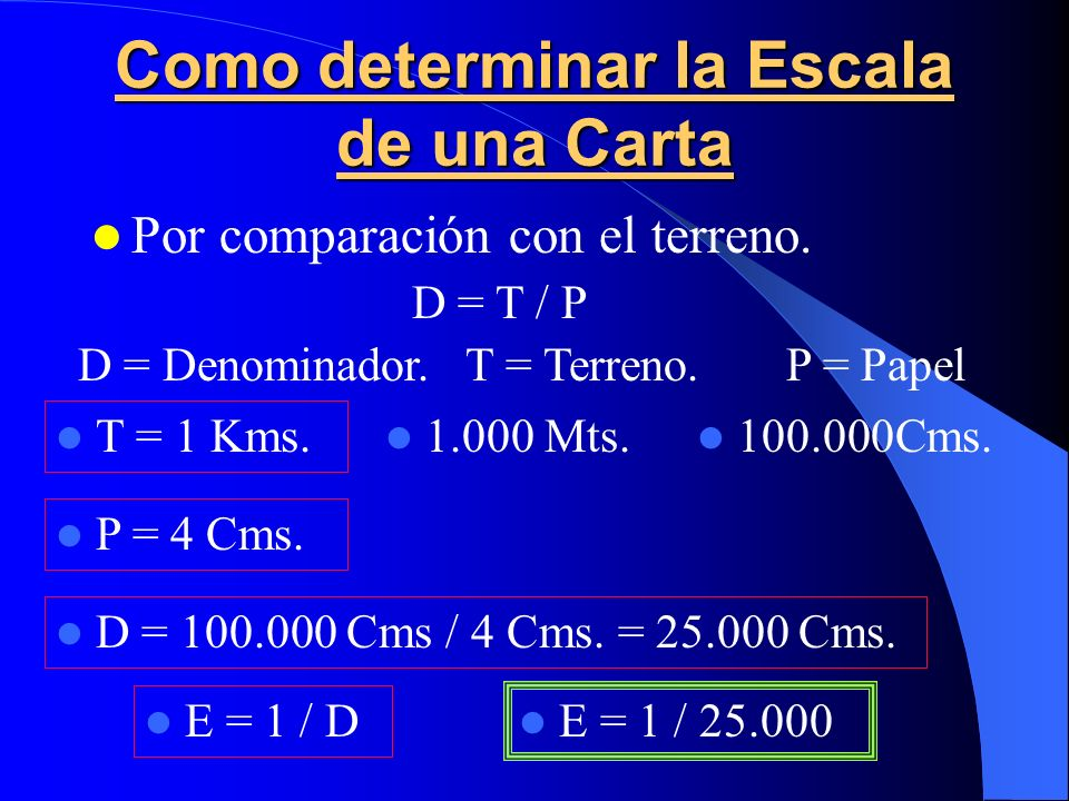 Como determinar la Escala de una Carta