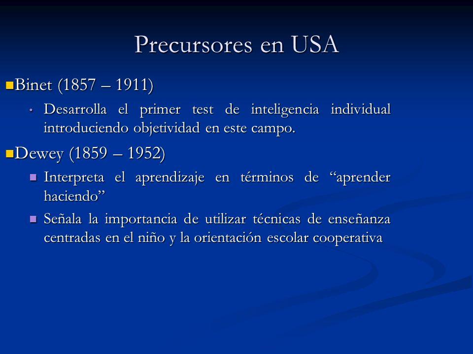 Precursores en USA Binet (1857 – 1911) Dewey (1859 – 1952)