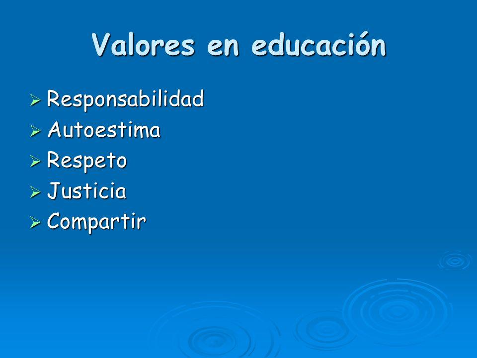 Valores en educación Responsabilidad Autoestima Respeto Justicia