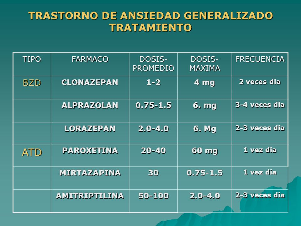 TRASTORNO DE ANSIEDAD GENERALIZADO TRATAMIENTO