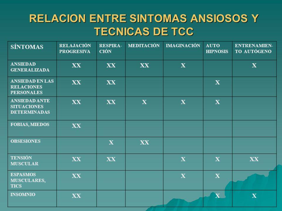 RELACION ENTRE SINTOMAS ANSIOSOS Y TECNICAS DE TCC