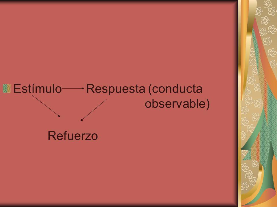 Estímulo Respuesta (conducta observable)