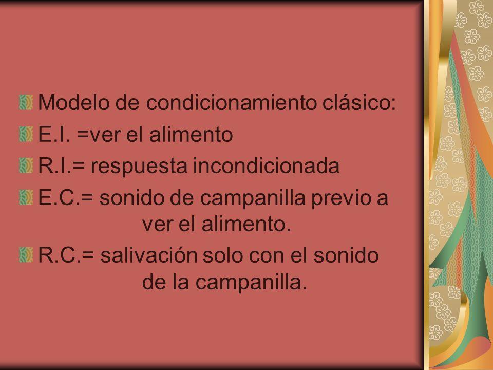 Modelo de condicionamiento clásico: