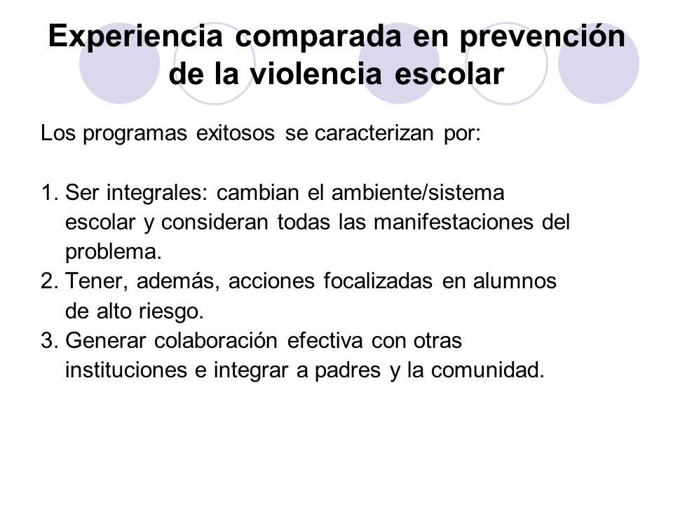 Experiencia comparada en prevención de la violencia escolar