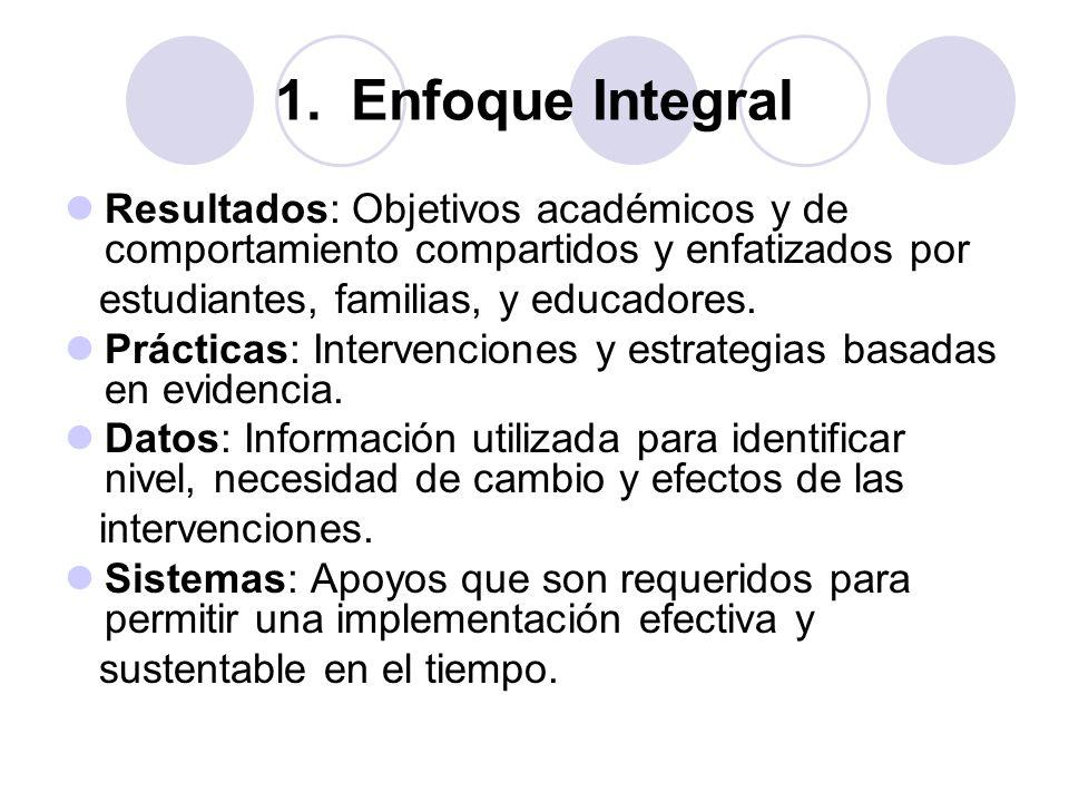 Enfoque Integral Resultados: Objetivos académicos y de comportamiento compartidos y enfatizados por.