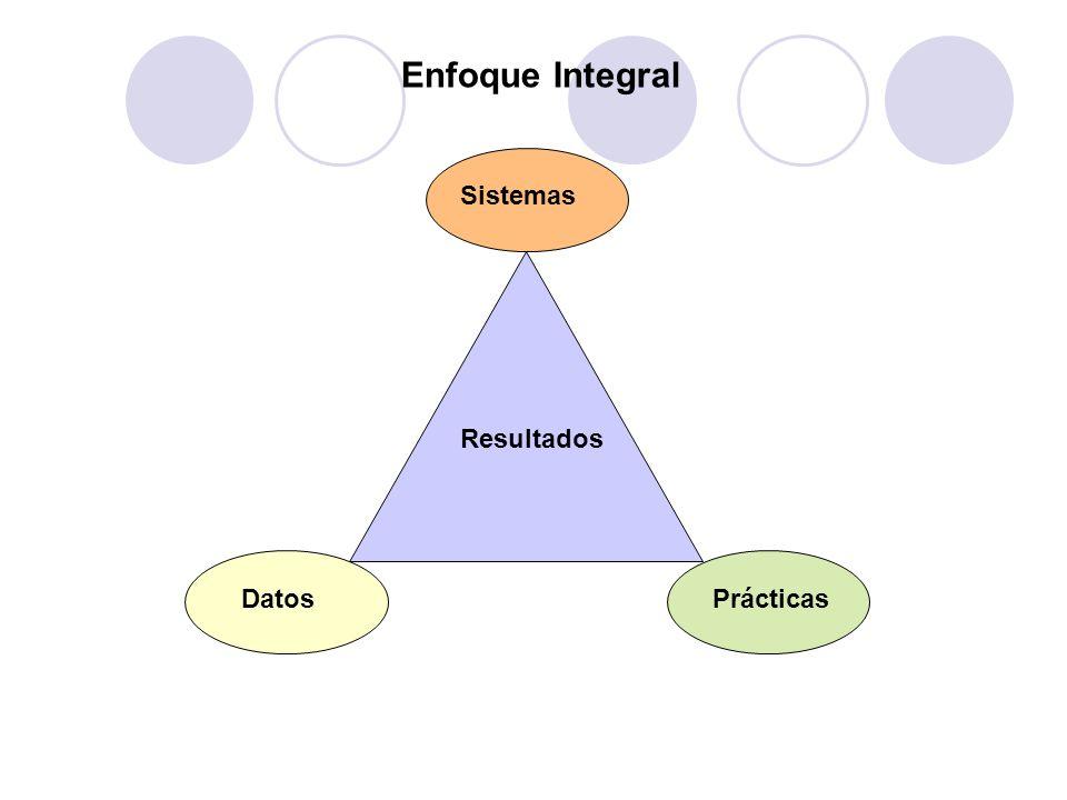 Enfoque Integral Sistemas Resultados Datos Prácticas