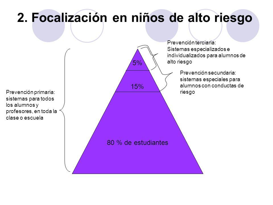 2. Focalización en niños de alto riesgo