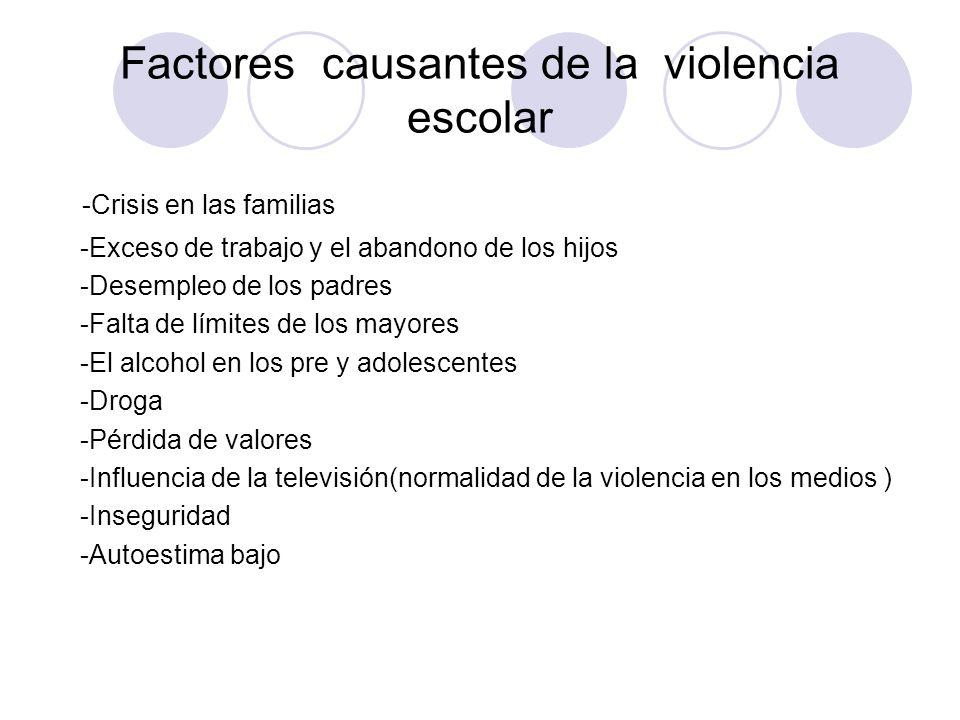 Factores causantes de la violencia escolar