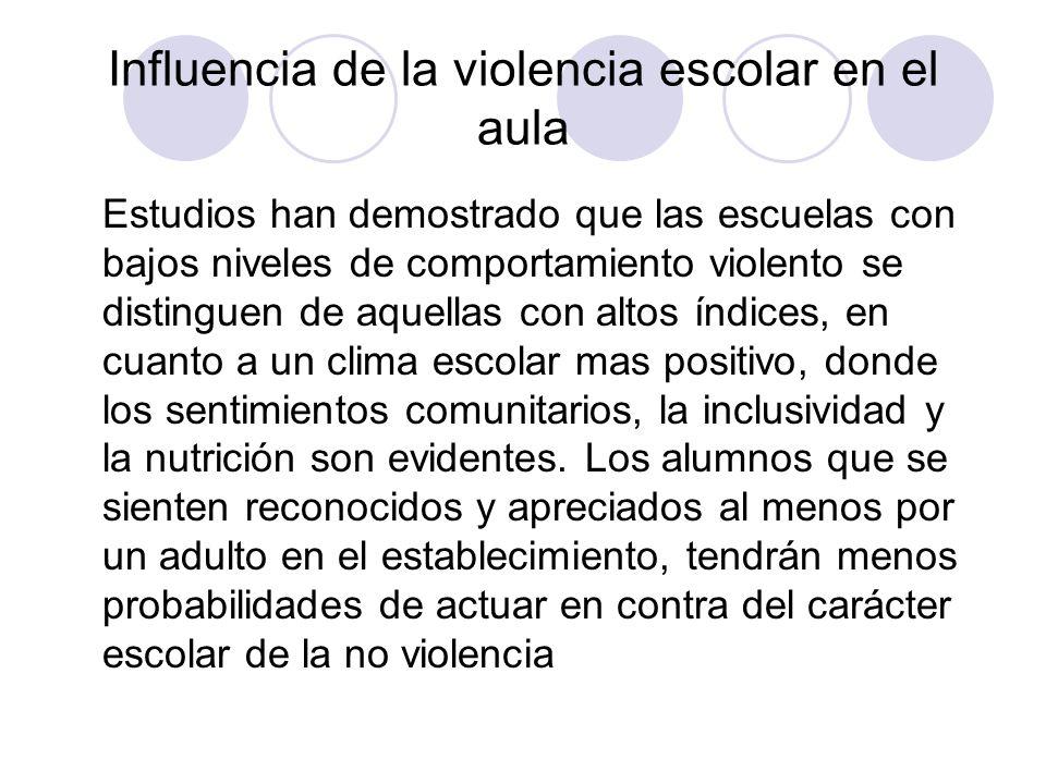Influencia de la violencia escolar en el aula