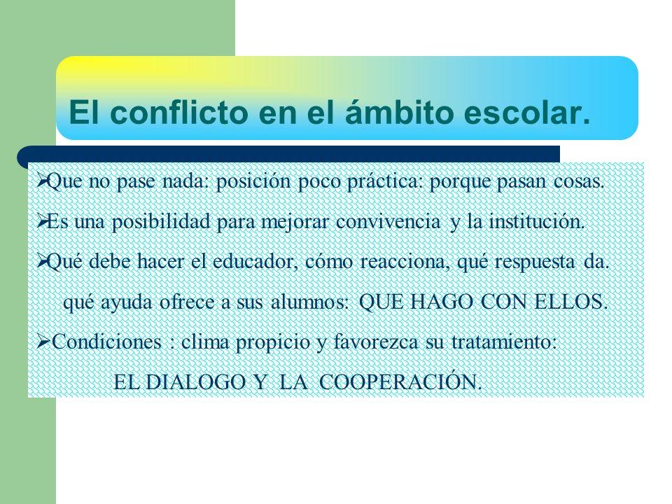 El conflicto en el ámbito escolar.