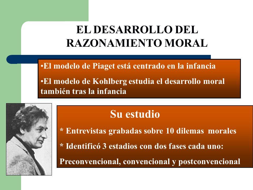EL DESARROLLO DEL RAZONAMIENTO MORAL