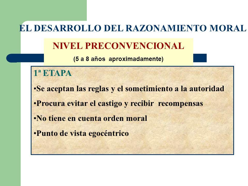 NIVEL PRECONVENCIONAL (5 a 8 años aproximadamente)