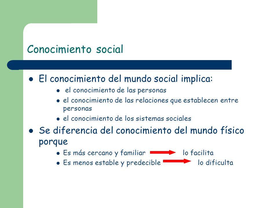 Conocimiento social El conocimiento del mundo social implica: