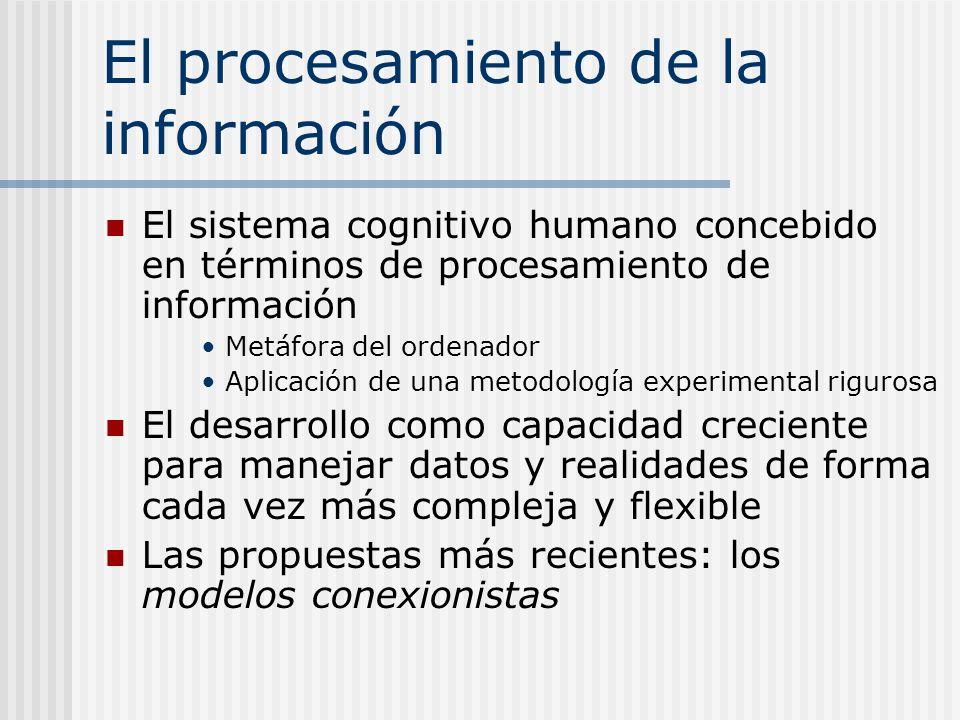 El procesamiento de la información