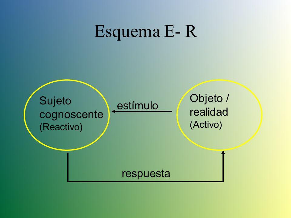 Esquema E- R Objeto / realidad (Activo) Sujeto cognoscente (Reactivo)