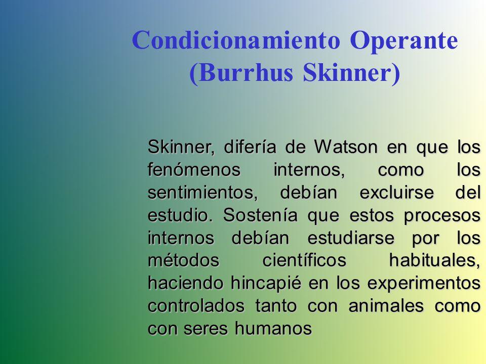 Condicionamiento Operante (Burrhus Skinner)