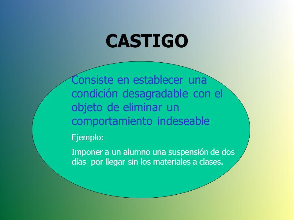 CASTIGO Consiste en establecer una condición desagradable con el objeto de eliminar un comportamiento indeseable.